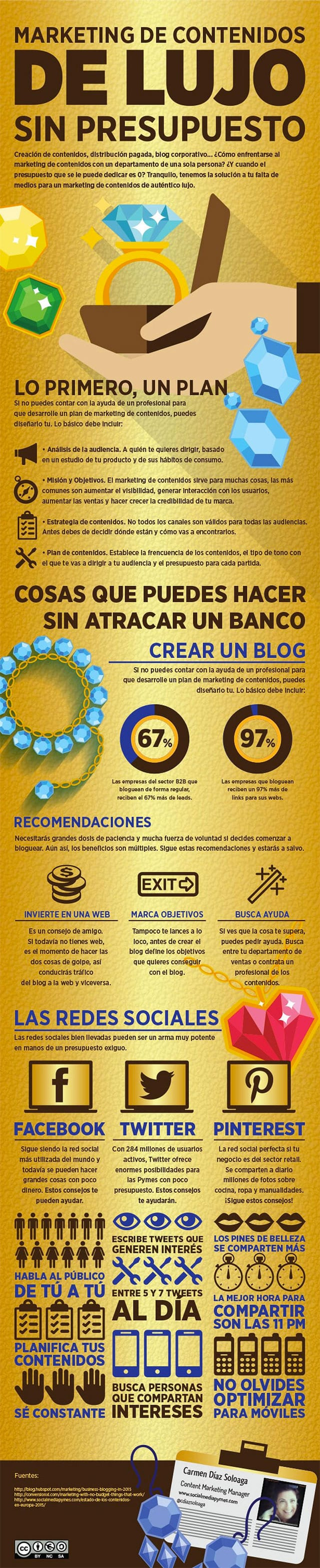 Consigue Marketing de Contenidos exclusivo y gratis