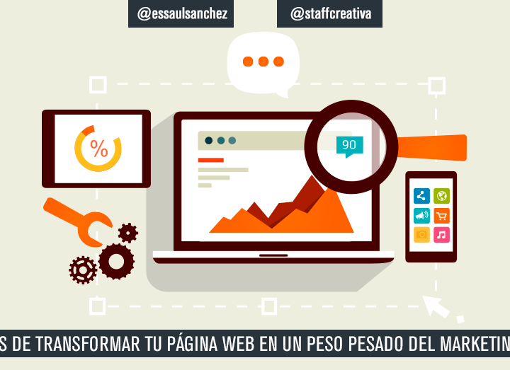 5  Formas de transformar tu página web en un peso pesado del Marketing Digital by @Staff_Digital