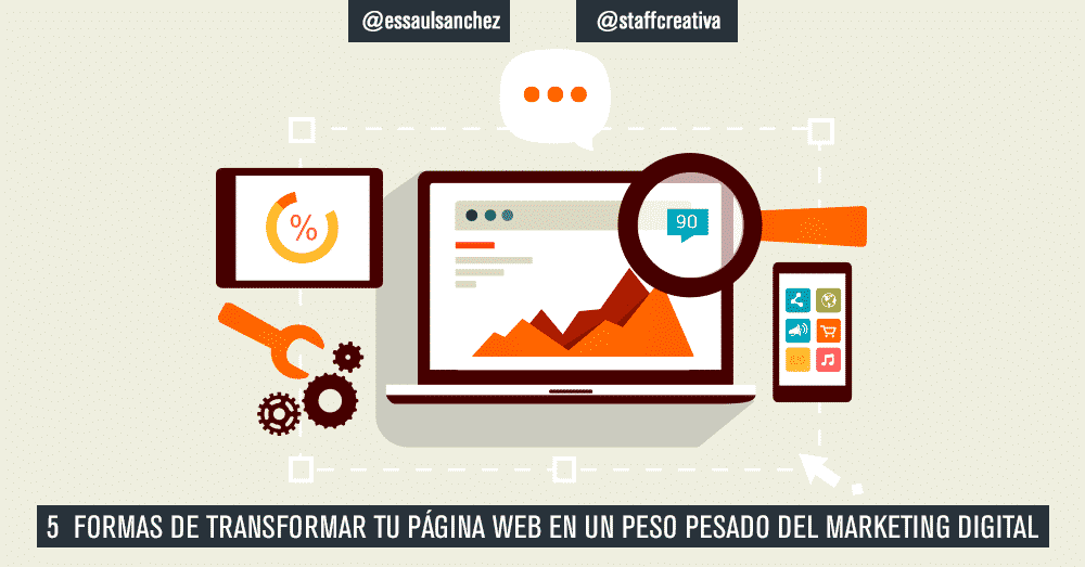 5 Formas de transformar tu página web en un peso pesado del Marketing Digital
